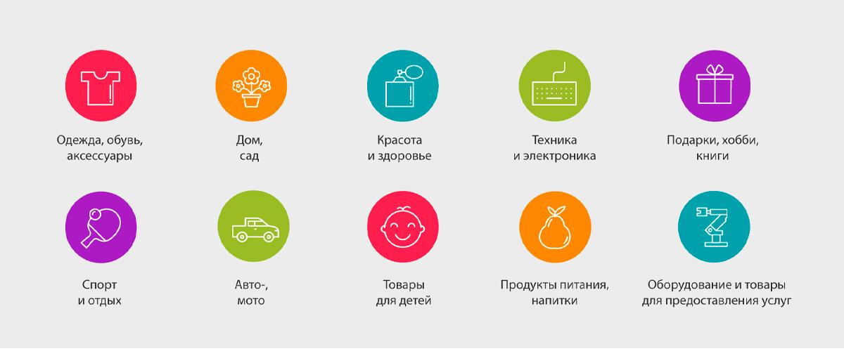 Категории поставщиков на рынке Садовод в Москве