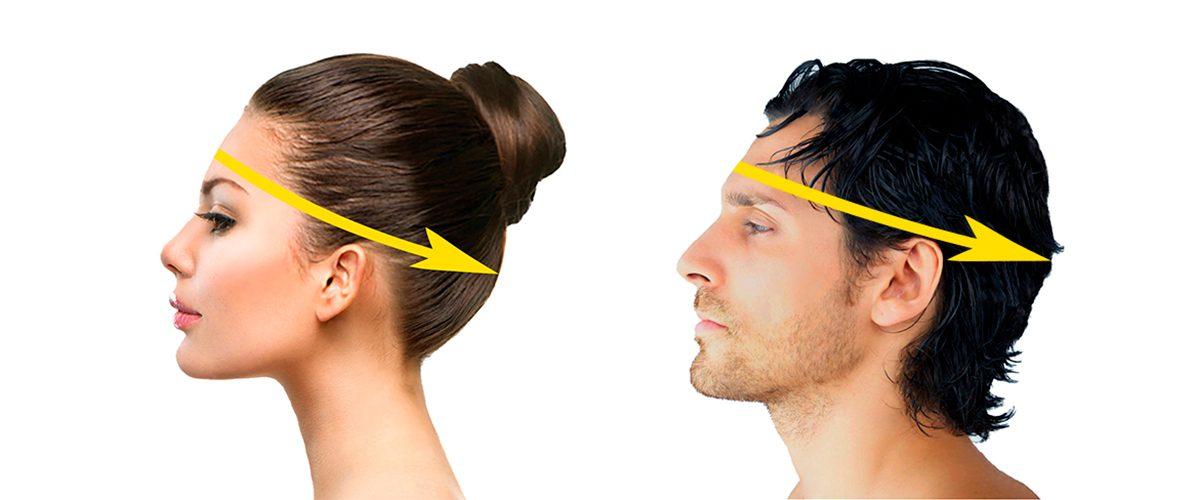 Как измерить головные уборы