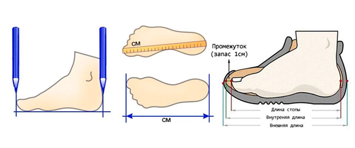 Как измерить детскую обувь