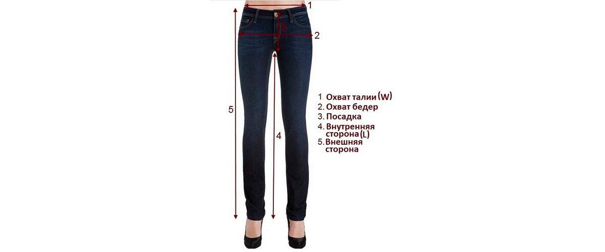 Как измерить женские джинсы
